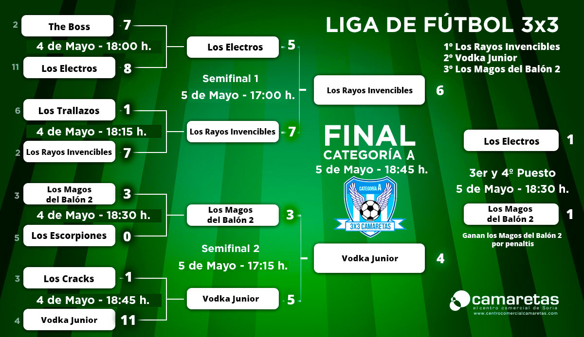 Liga de Fútbol 3x3 Camaretas