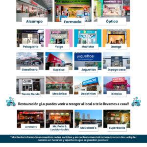 Información de Centro Comercial Camaretas